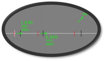 target distance indicators